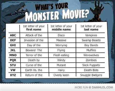 What's YOUR Monster Movie? | Character Name Generators