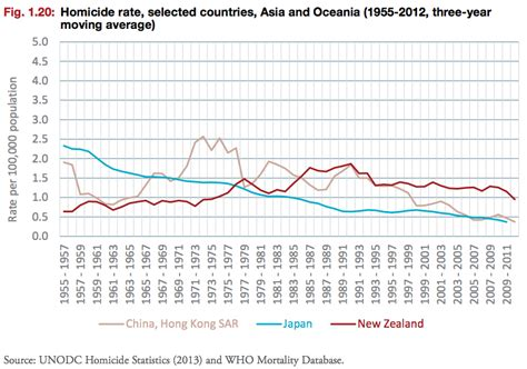 Why Japan's Murder Rate Is So Low - Business Insider