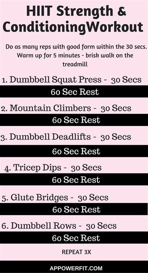 High Intensity Interval Training Workout Plan | Interval